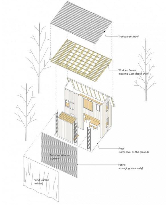 Dise o de casa para climas c lidos y fr os construcci n for Materiales para techos de casas