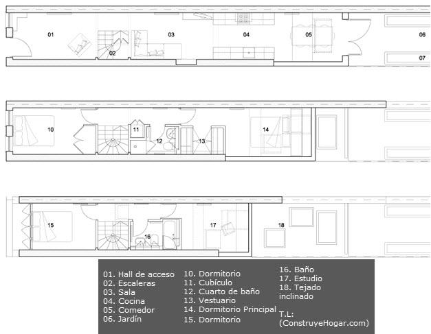 Casa en terreno angosto planos y dise o de interiores - Planos de casas alargadas ...