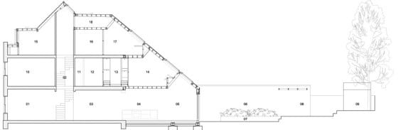 Plano de corte de casa delgada