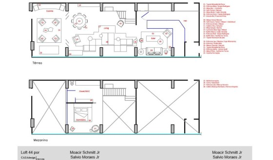Diseño de planos de apartamento tipo loft