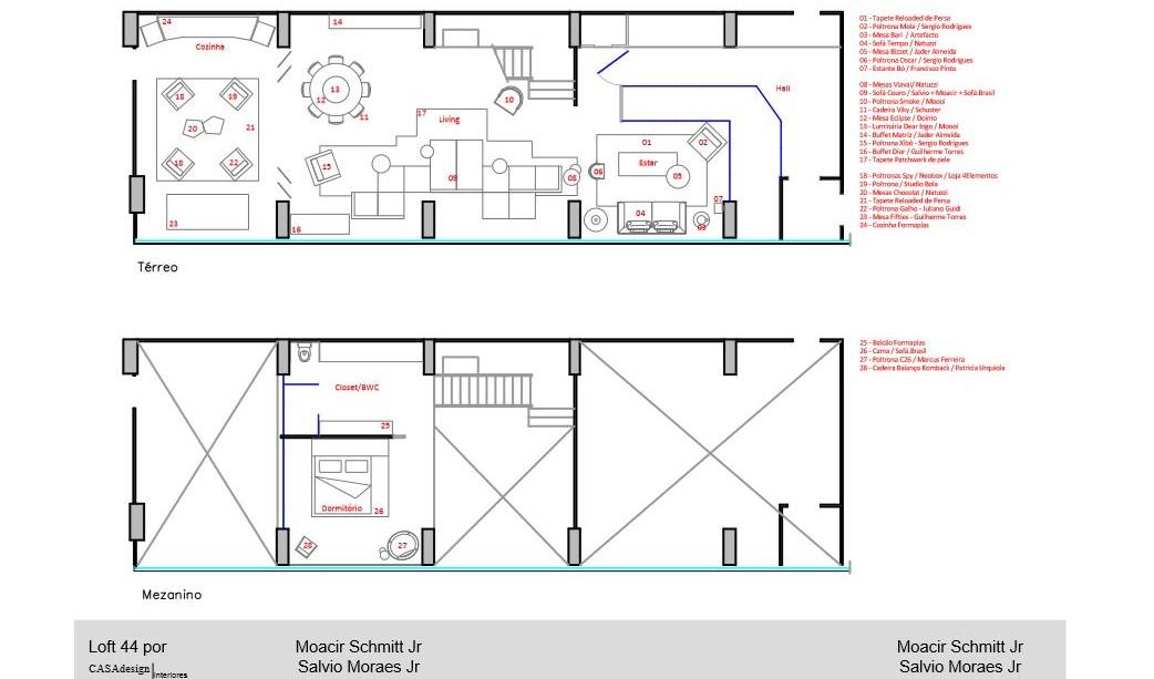 Dise o de apartamento tipo loft moderna decoraci n - Viviendas tipo loft ...
